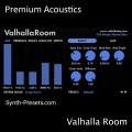 Premium Acoustics for Valhalla Room